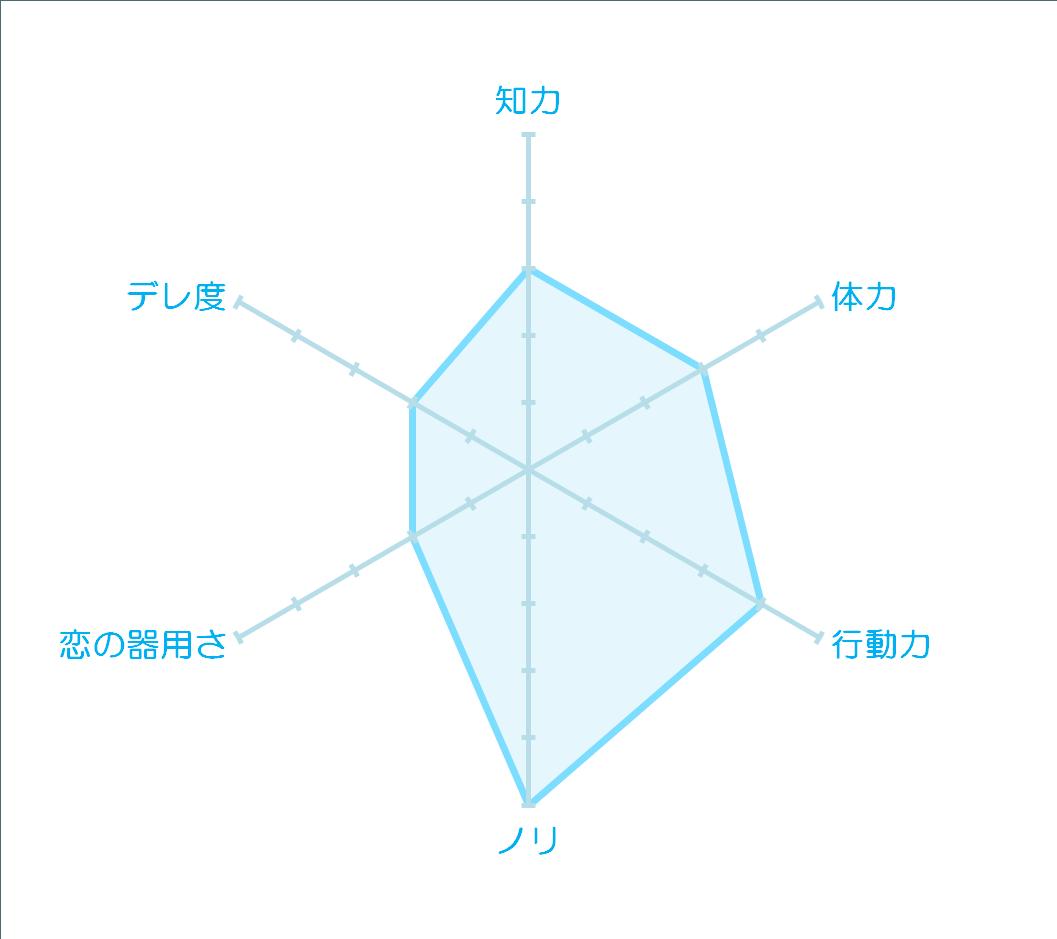 日 誕生 沖田 総司